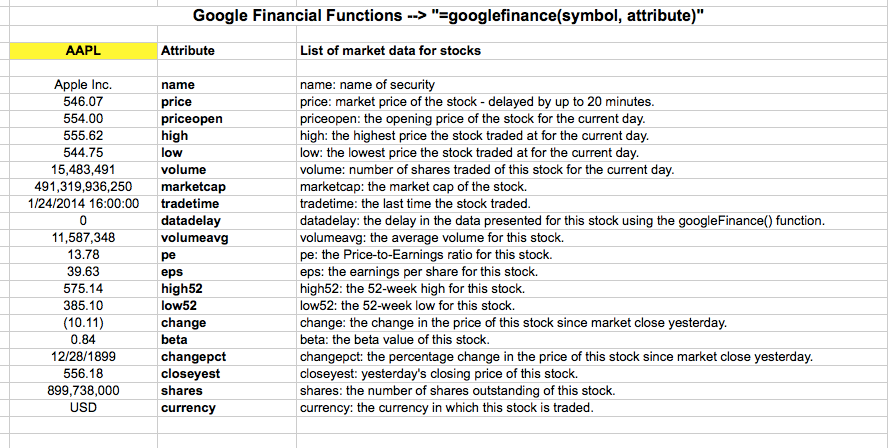 Ex. 1 - Google Financial Functions